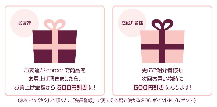 お友達がcorcorで商品をお買上げ頂きましたら、お買上げ金額から500円引きに!更にご紹介者様も次回お買い物時に500円引きになります!(ネットでご注文して頂くと、「会員登録」で更にその場で使える200ポイントもプレゼント!)